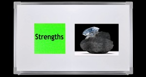 Defining-Personal-Strengths