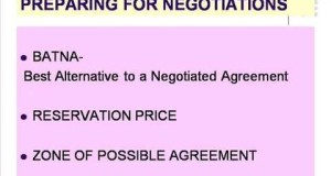 Guidelines-for-Effective-Negotiation-skills