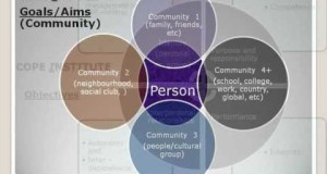 PERSONAL-AND-COMMUNITY-DEVELOPMENT-COPE-1
